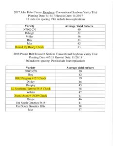 Conventional Soybean Variety Trial Results page 2 image